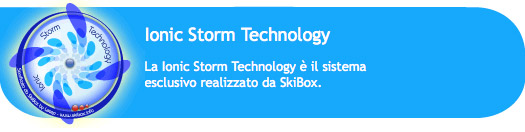 ionic-storm-technology